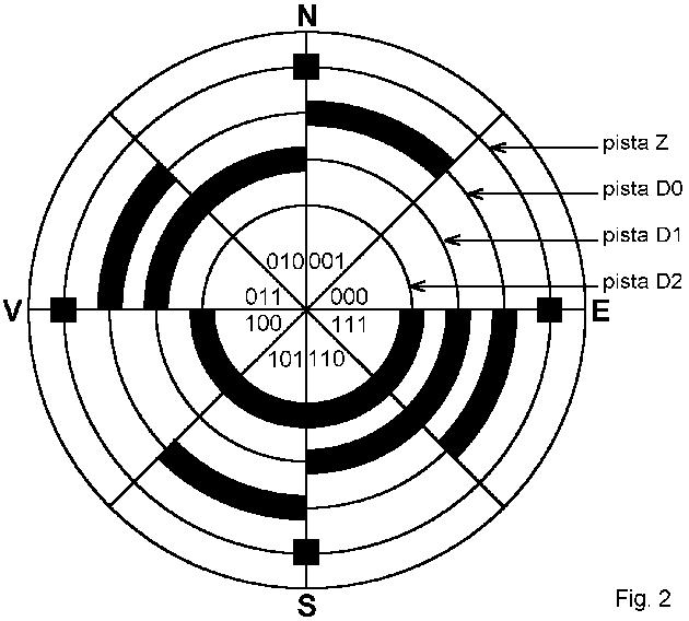 semnale de opțiuni binare de la autocartst